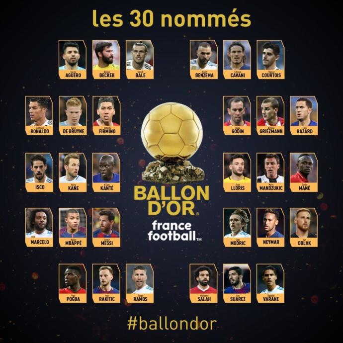 Ballon d'Or : un seul Français sur le podium ?