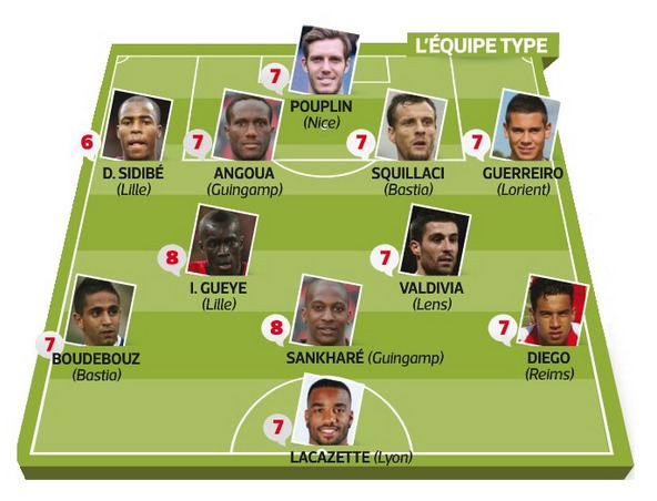 RC Lens, OL, LOSC, Reims: ils font partie de l'équipe-type !