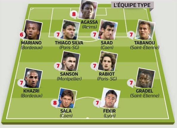 L'équipe type de la 26e journée de Ligue 1