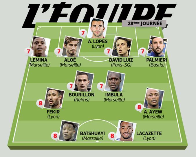 Lyon , Marseille , Reims ... : ils sont dans l'équipe type de la 28e journée de Ligue 1