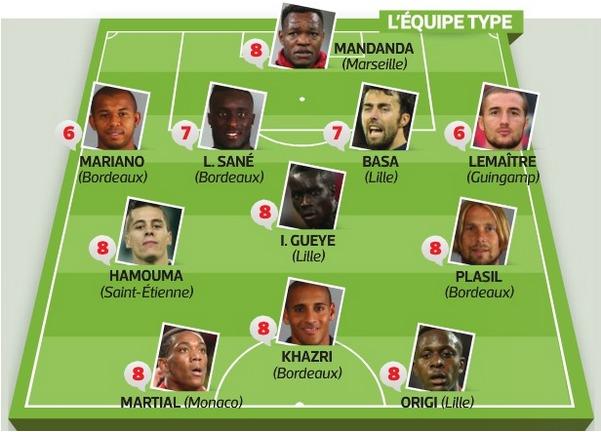 Lille, Bordeaux, Marseille.. : ils sont dans l'équipe type de la 29 journée de Ligue 1