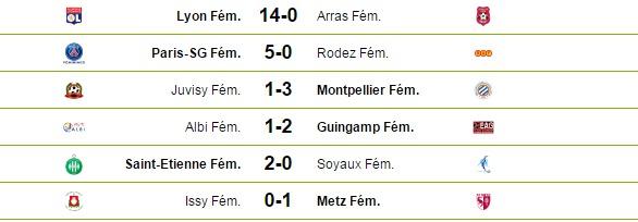 D1 féminine : Carton de Lyon contre Arras, Montpellier confirme à Juvisy