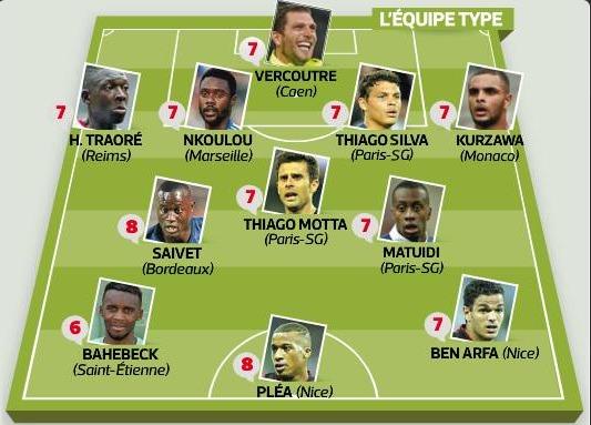 Reims : Hamari Traoré dans l'équipe type de la 2e journée Ligue 1