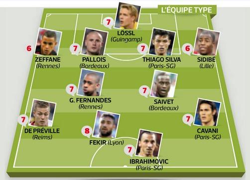 De Préville, Ibrahimovic , Fékir ... ils sont dans l'équipe-type de la 4e journée Ligue 1