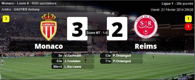 Monaco s'impose contre Reims (3-2)
