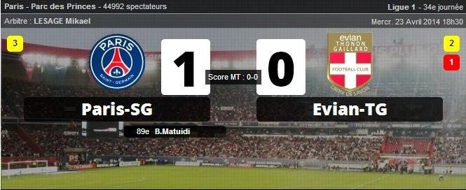 Courte victoire du PSG contre Evian