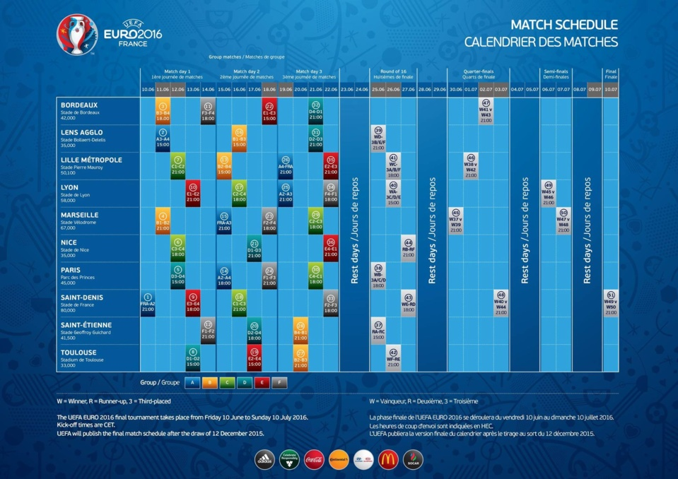 Le calendrier de l'Euro 2016 dévoilé