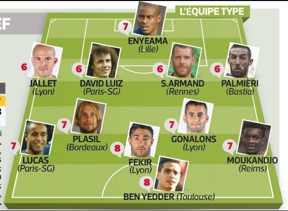 OL ,PSG, Reims , LOSC:... ils sont dans l'équipe-type de la 13e journée de Ligue 1