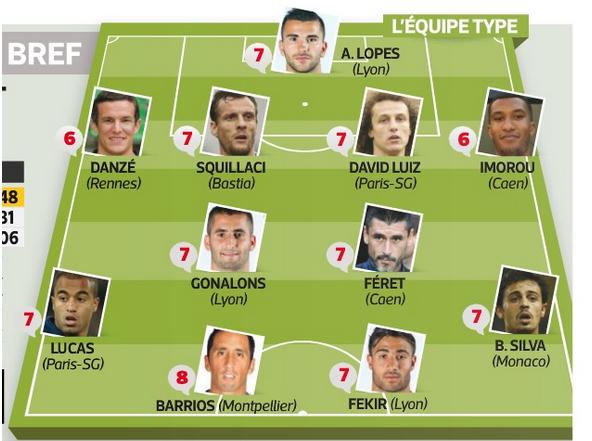 OL, PSG, ASM, Caen..., ils sont  dans l'équipe-type