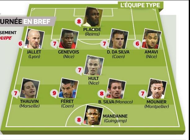Nice, Reims, Caen... ils sont dans l'équipe-type de la 22e journée de Ligue 1