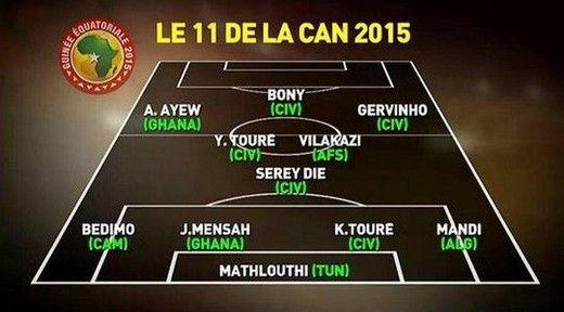 La CAF a dévoilé l'équipe type de la Coupe d'Afrique des Nations