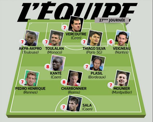 Caen,Reims, Bordeaux... , ils sont dans l'équipe type de la 27e journée de Ligue 1