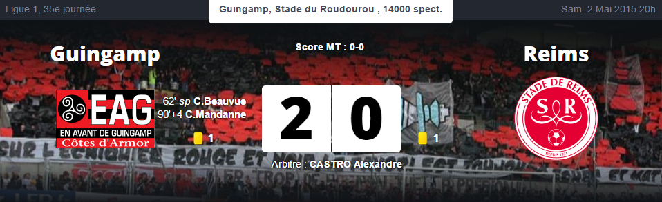 Guingamp s'impose contre Reims