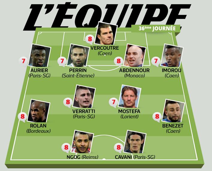 Reims : David Ngog dans l'équipe type de la 36e journée Ligue 1