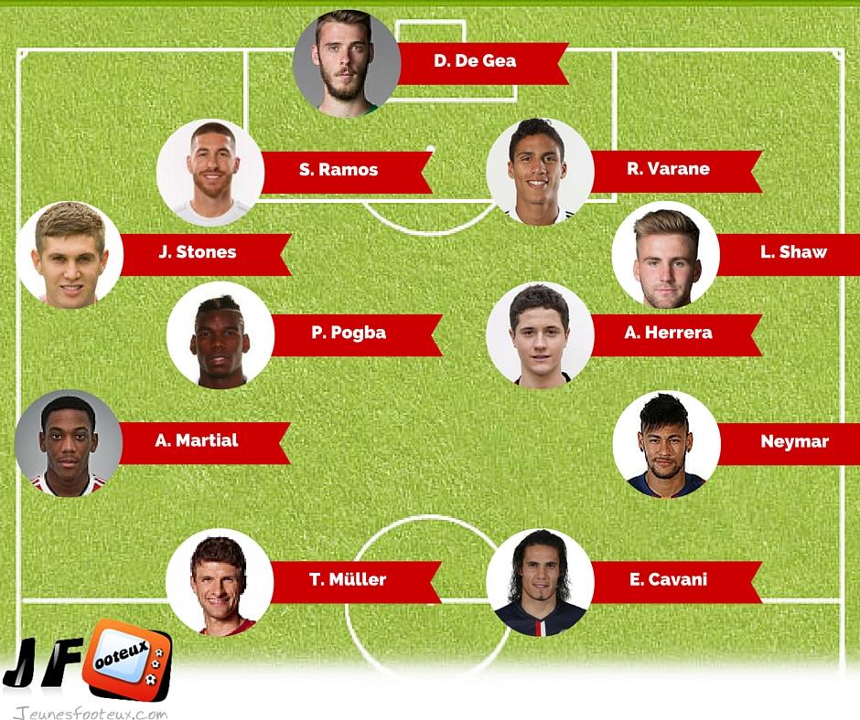 Manchester United Lequipe Type Que Pourrait Avoir Mourinho Lan Prochain