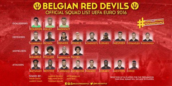 EURO 2016 - Belgique : Les joueurs retenus par Marc Wilmots