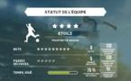 Paulo Dybala Révélation / Confirmation du Calcio