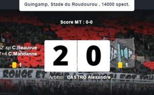 Guingamp s'impose contre Reims