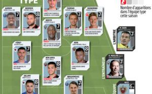 Reims : Franck Signorino dans l'équipe type de la 10e journée de Ligue 1