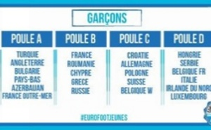 TIRAGE AU SORT OFFICIEL EURO FOOT JEUNES 2016 (Championnat d'Europe scolaire des nations de football)