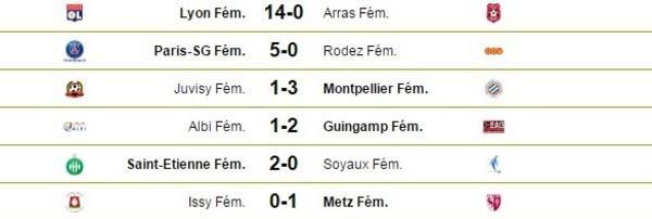 D1 féminine :  Les buts de la 21e journée du championnat de France