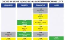 Droit TV : Jackpot pour la Ligue 1, Mediapro grand gagnant, Canal+ grand perdant