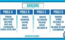 TIRAGE AU SORT OFFICIEL EURO FOOT JEUNES 2016 (Championnat d'Europe scolaire des nations de football)